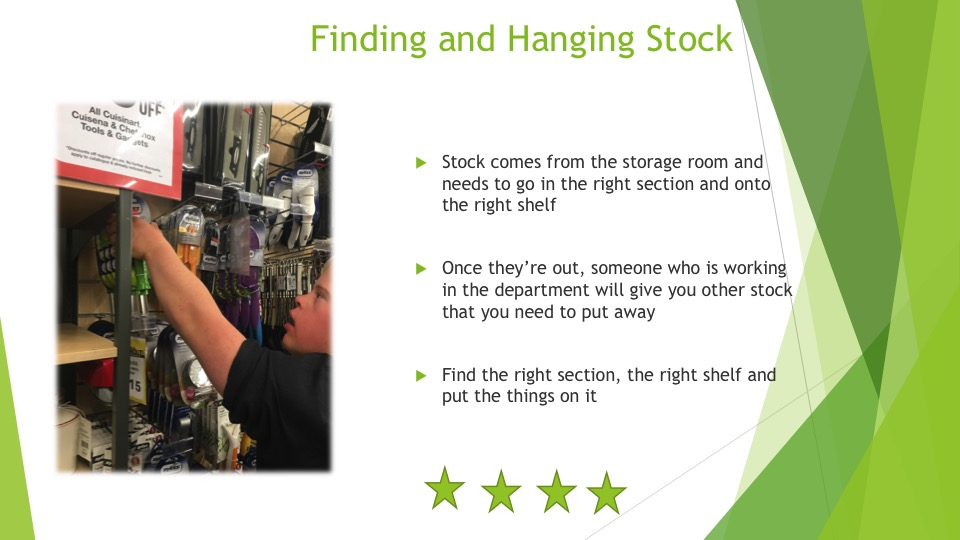 The skills required to find and hang stock - four stars